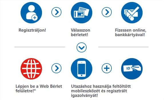 adatvédő, adatvédelem, adatbiztonság, személyes adat, GDPR, adatkezelés